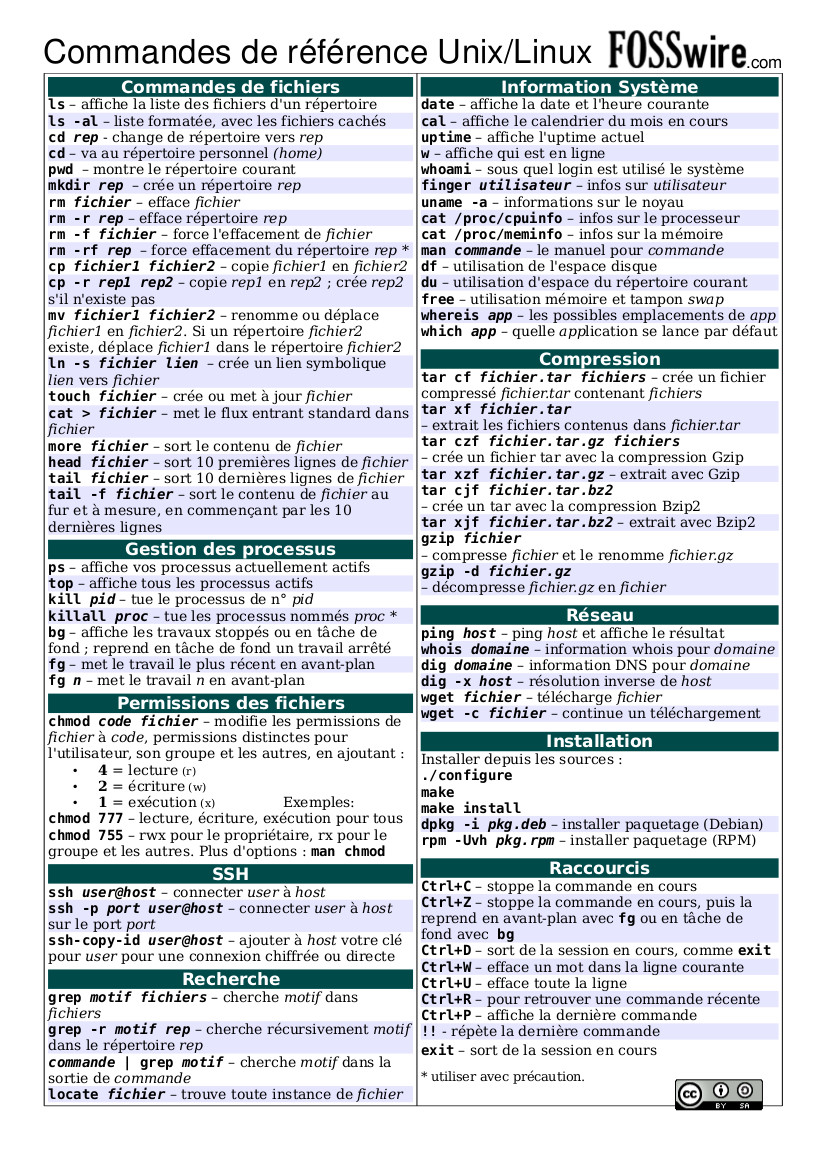 Commandes_de_reference_unix-linux