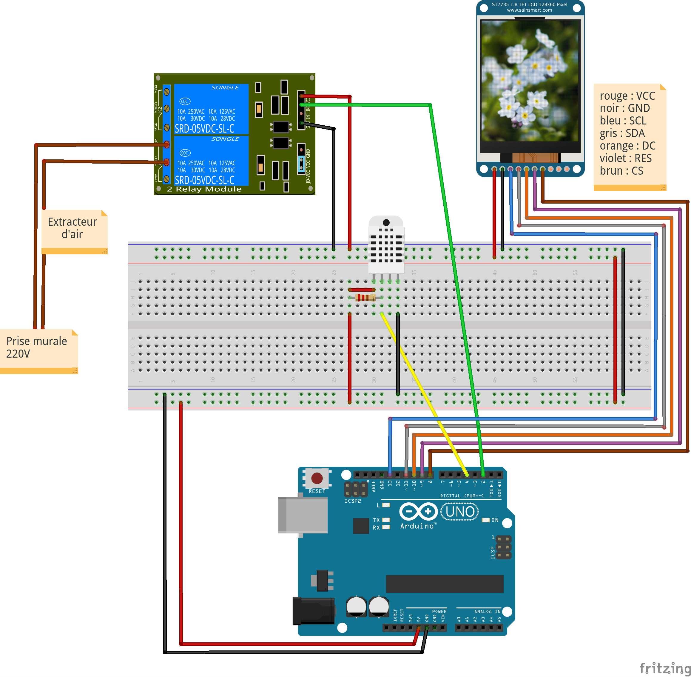 Sketchup Bibliotheque Salle De Bain ~ Ventilation Lectrique Contr L E Par Un Arduino Pingl